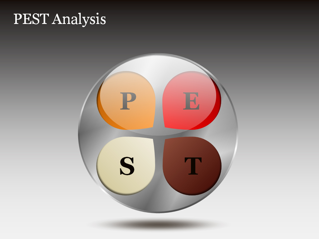 PEST Analysis PowerPoint Charts and Diagrams presentation